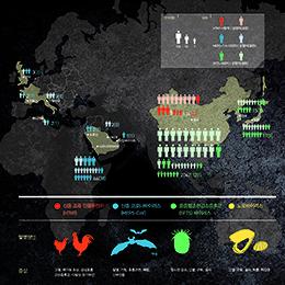 8월의 바이러스 지도