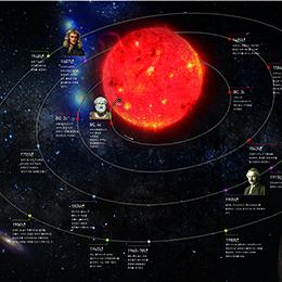 우주론의 역사