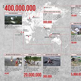세계 최악의 오염지역 10곳