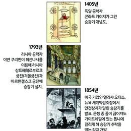 승강기 역사