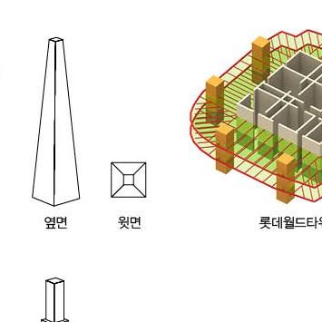바람을 이기는 고층 건물의 구조