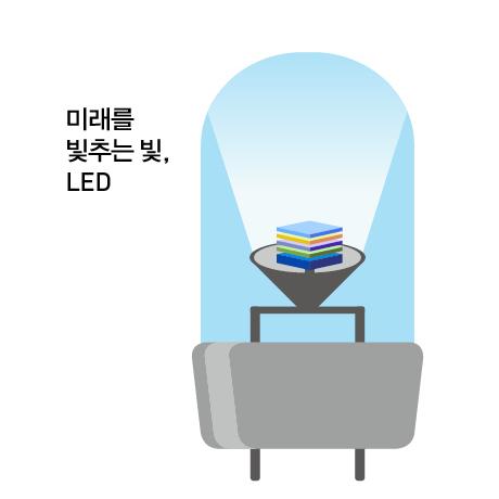 청색 발광다이오드가 빛을 내는 원리