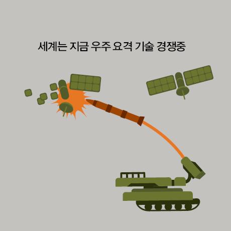 세계 미사일 요격 경쟁