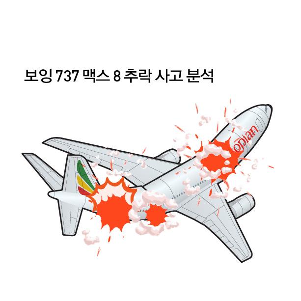 보잉 737 맥스 8 추락 사고 분석