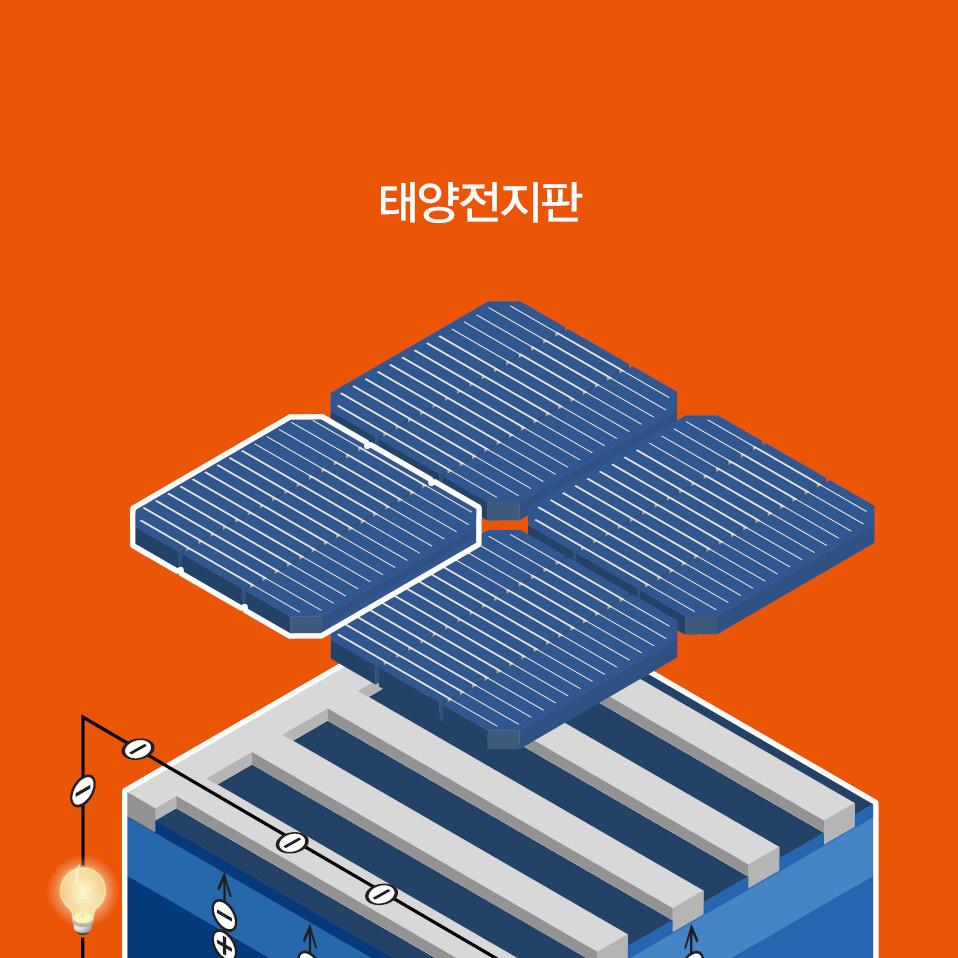 과학동아 에너지 원정대 태양전지판