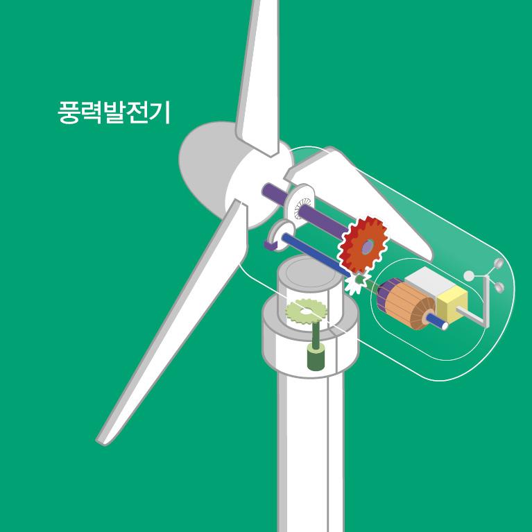 과학동아 에너지원정대 풍력발전기