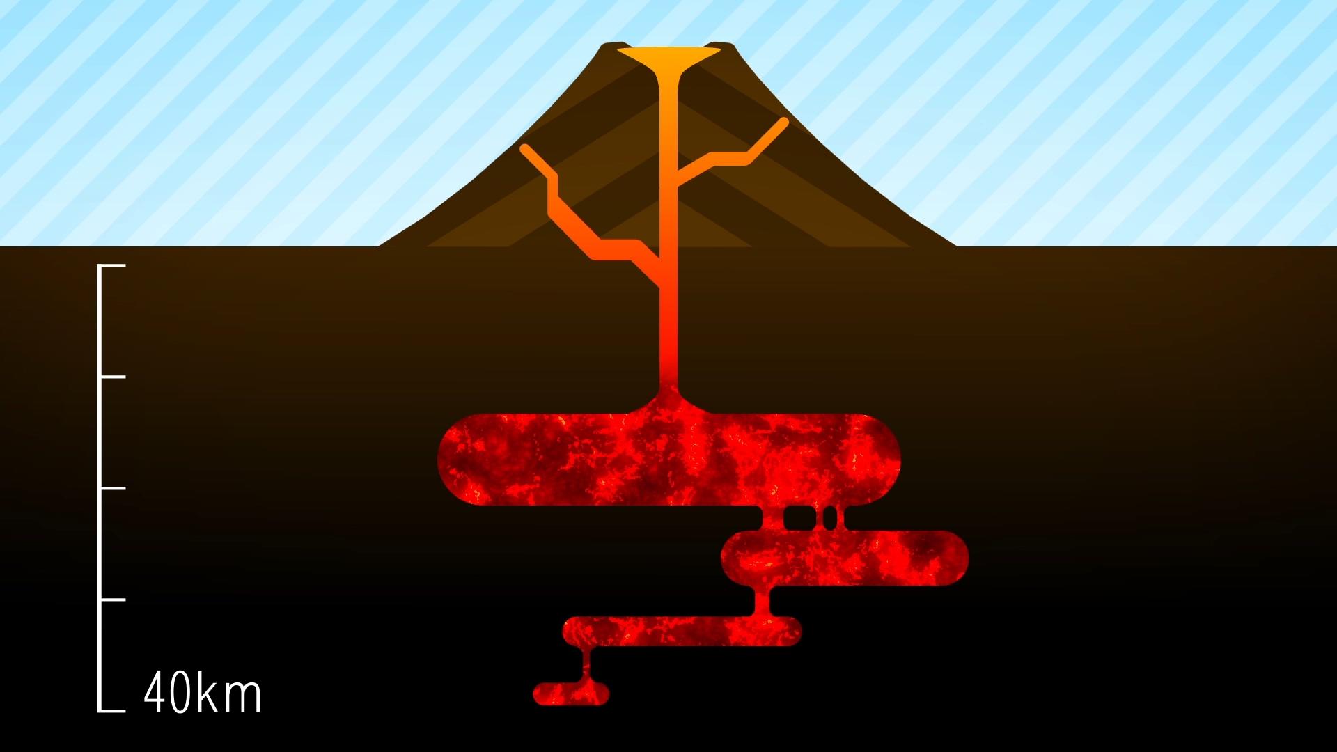 과학동아Q 백두산 화산