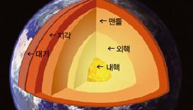 [과학뉴스] 지구 핵 속 미지의 원소, 정체는 규소?