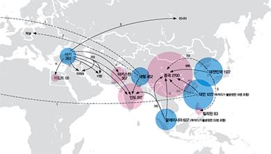 [Issue] 해외 원정 장기 이식, 누가 얼마나?