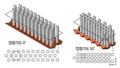 [과학뉴스] 격자로 알루미늄 접어 소음 차단벽 제작