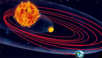 Part 5. [미션 임파서블] 태양열을 견뎌라!