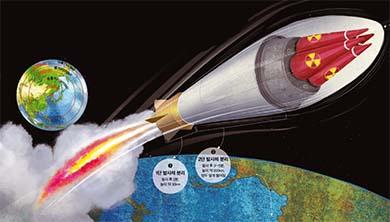 Part 3. 핵무기, 미사일에 싣는다?!
