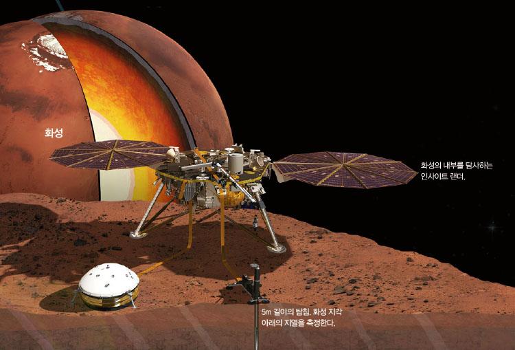 Part 4. 행성 탐사로 지구를 이해한다!