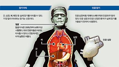 [과학뉴스] 현대판 '프랑켄슈타인' 만들기