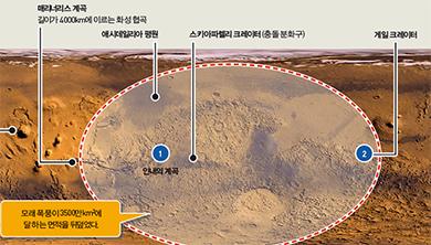 [과학뉴스] 모래 폭풍, 화성 탐사선 덮쳐