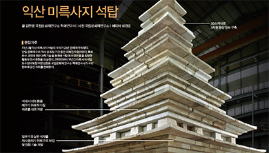 [Culture] 20년 만에 다시 태어난 익산 미륵사지 석탑