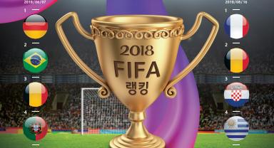 [이승재의 매스일레븐] 강팀 이겨야 유리한 새로운 FIFA 랭킹 시스템