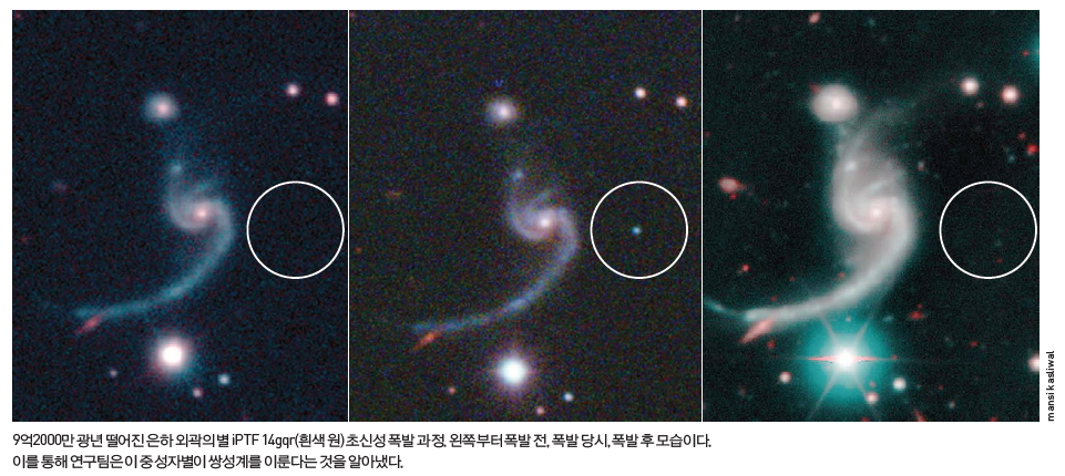 [과학뉴스] 찾았다! 중성자별 쌍성계