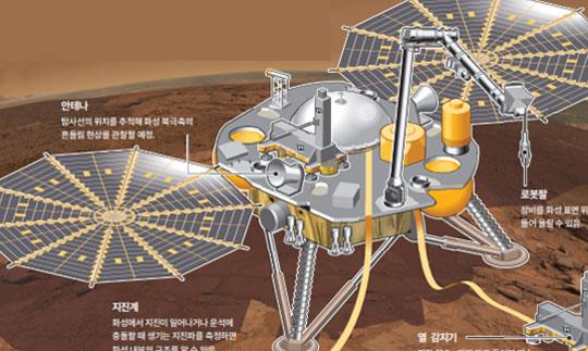 [그래픽뉴스] 화성에 도착한 인사이트