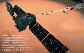 화성의 메탄 미스터리