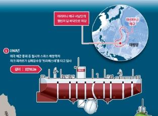 [그래픽뉴스] 가장 깊은 해구 바닥에서도 플라스틱 쓰레기 발견
