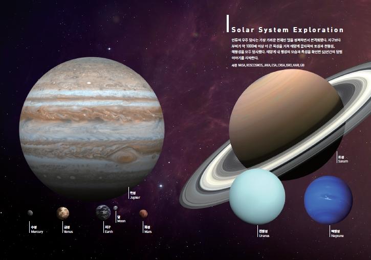 탐험┃태양계 탐험이야기··· 달 VS 화성