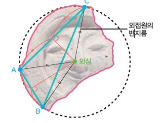 [매스포터] 유물 복원에 삼각형 외심이 쓰인다고?